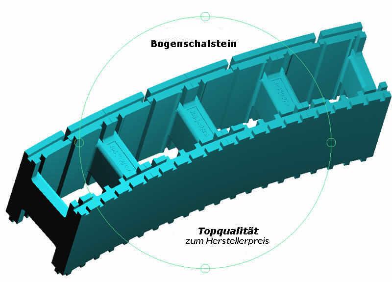 Aufbauanleitung f r den poolbau mit iso massiv - Ideen poolumrandung ...