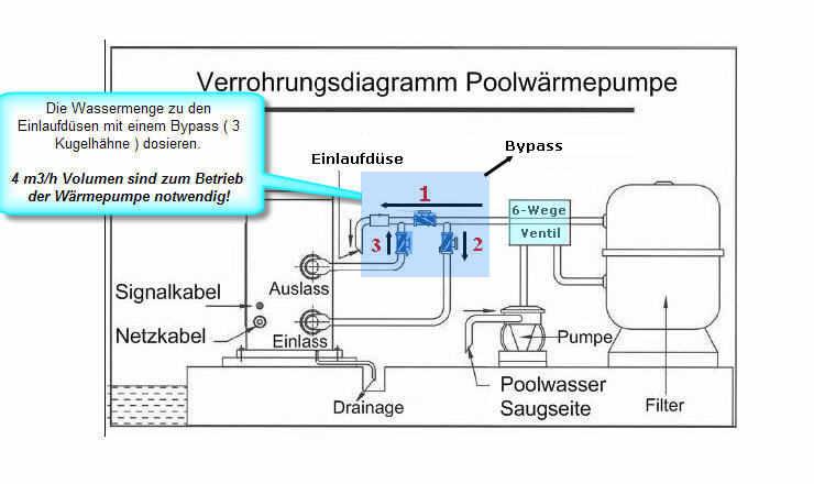 Schön Basisschema Der Wärmepumpe Zeitgenössisch - Elektrische ...