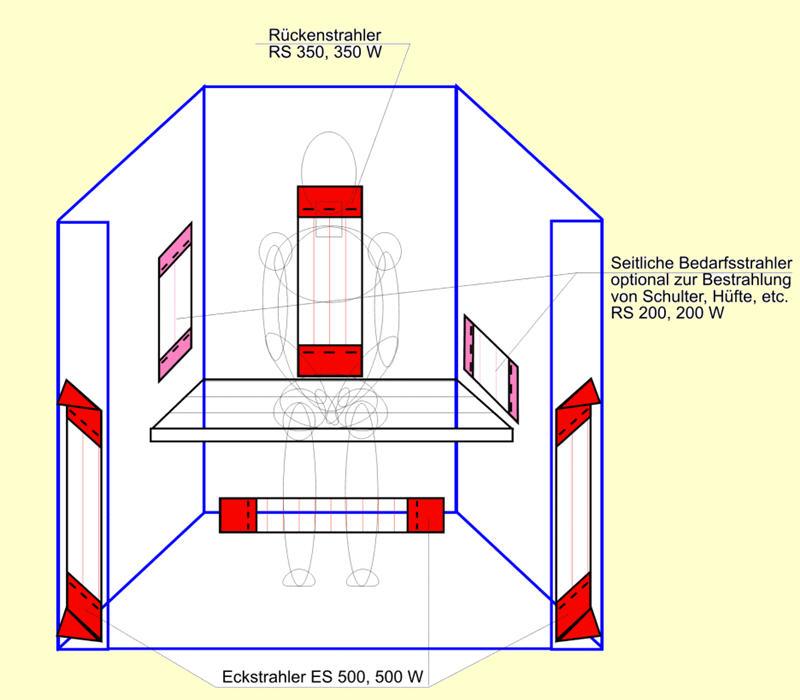 tipps zum selbstbau einer infrarotkabine. Black Bedroom Furniture Sets. Home Design Ideas