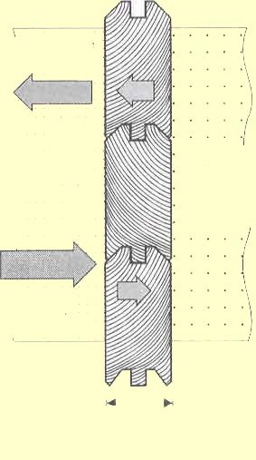 massivholzsauna oder elementsauna vor und nachteile. Black Bedroom Furniture Sets. Home Design Ideas