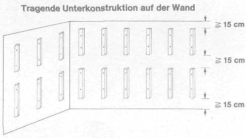 information selbstbauhinweise massivsauna elementsauna. Black Bedroom Furniture Sets. Home Design Ideas